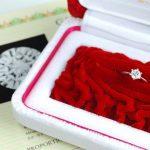 ダイヤモンドの品質を調べる「鑑定」と品質を保証する「鑑定書」